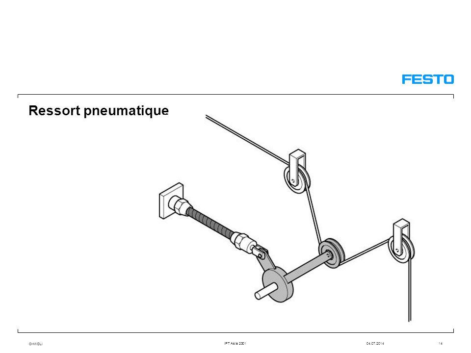 OI-M/DLI IPT Asia 200104.07.201414 Ressort pneumatique