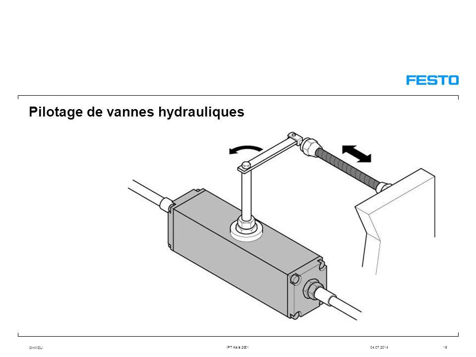 OI-M/DLI IPT Asia 200104.07.201416 Pilotage de vannes hydrauliques