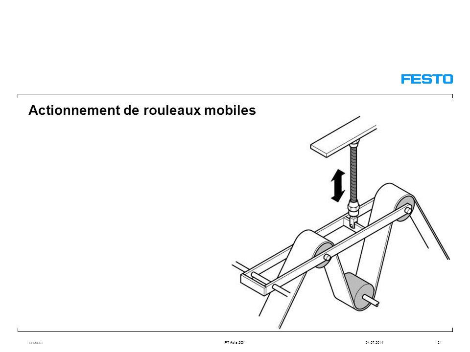 OI-M/DLI IPT Asia 200104.07.201421 Actionnement de rouleaux mobiles