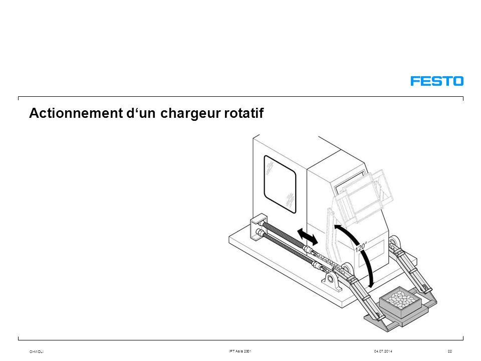 OI-M/DLI IPT Asia 200104.07.201422 Actionnement d'un chargeur rotatif