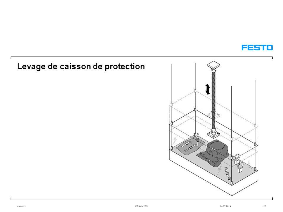 OI-M/DLI IPT Asia 200104.07.201423 Levage de caisson de protection