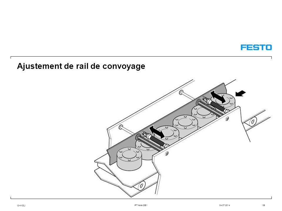 OI-M/DLI IPT Asia 200104.07.201435 Ajustement de rail de convoyage