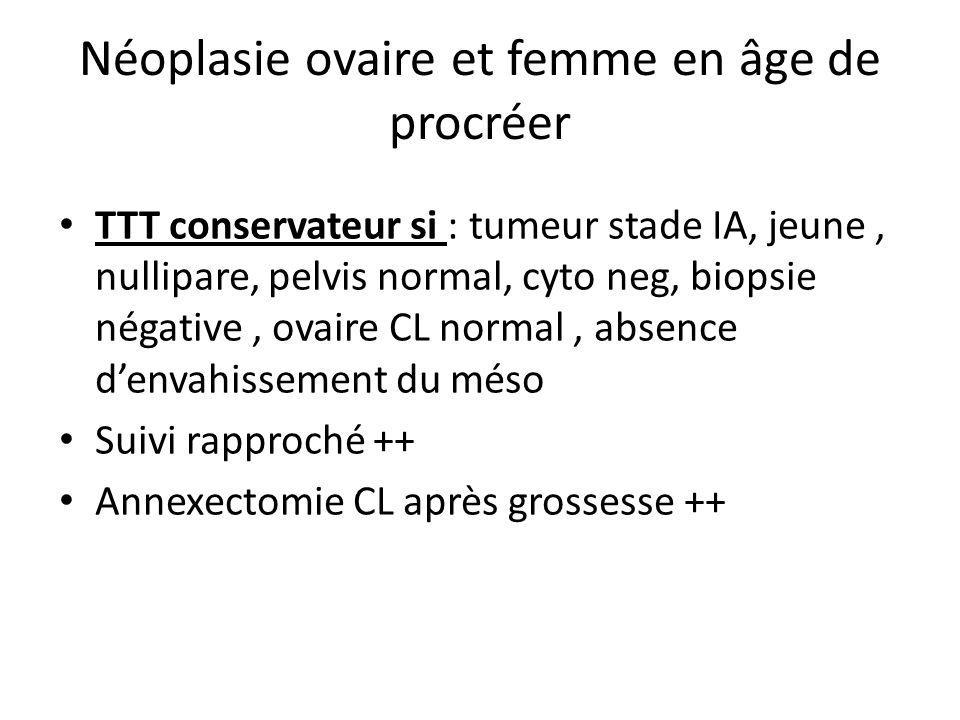 Néoplasie ovaire et femme en âge de procréer • TTT conservateur si : tumeur stade IA, jeune, nullipare, pelvis normal, cyto neg, biopsie négative, ova