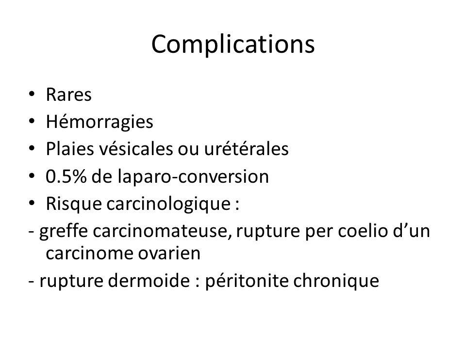 Complications • Rares • Hémorragies • Plaies vésicales ou urétérales • 0.5% de laparo-conversion • Risque carcinologique : - greffe carcinomateuse, ru