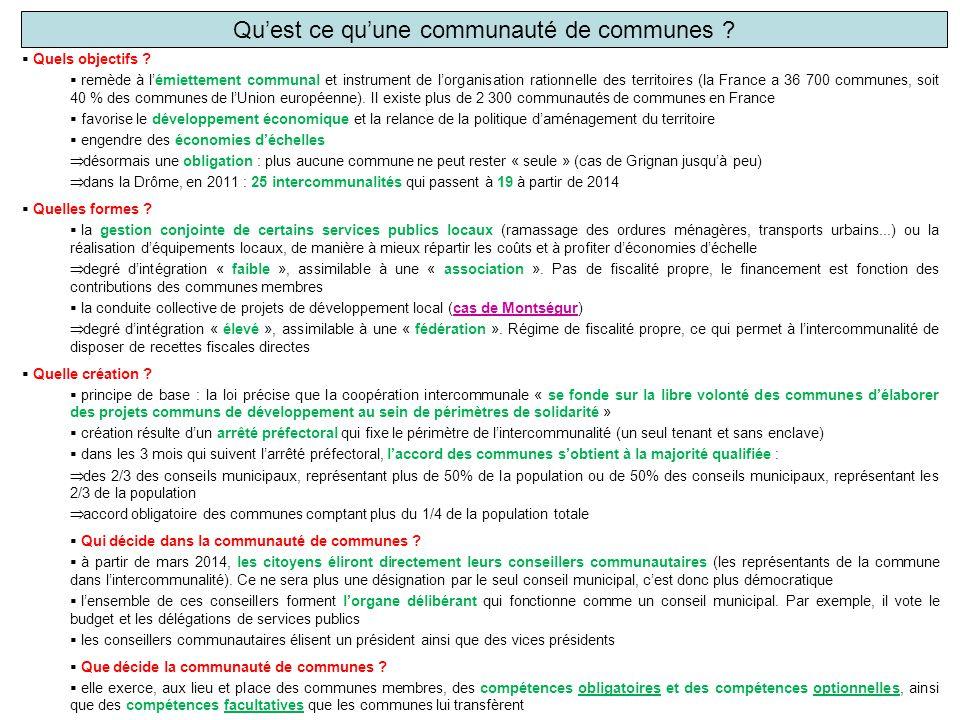 Qu'est ce qu'une communauté de communes ?  Quels objectifs ?  remède à l'émiettement communal et instrument de l'organisation rationnelle des territ