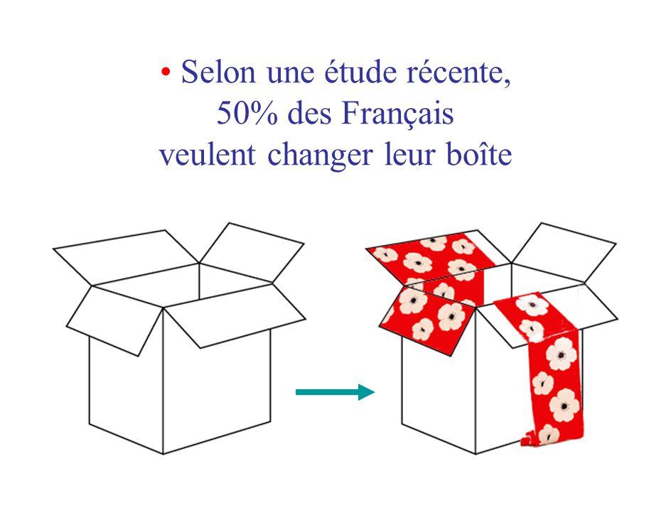 • Selon une étude récente, 50% des Français veulent changer leur boîte ?