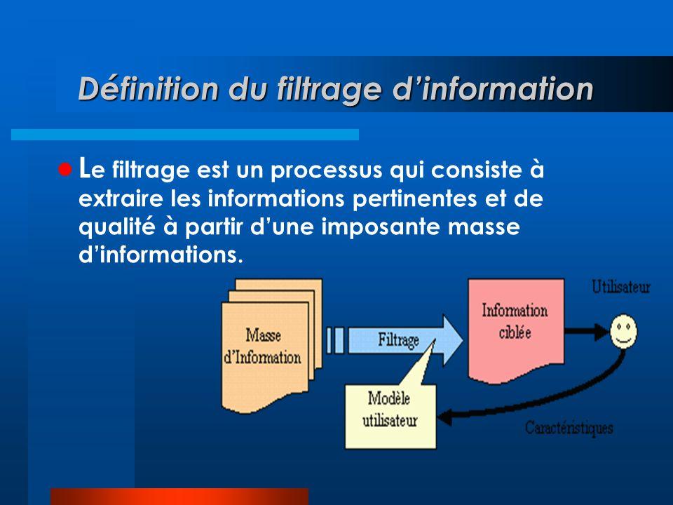 Définition du filtrage d'information  L e filtrage est un processus qui consiste à extraire les informations pertinentes et de qualité à partir d'une