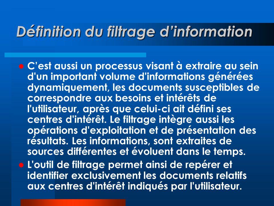 Définition du filtrage d'information  C'est aussi un processus visant à extraire au sein d'un important volume d'informations générées dynamiquement,
