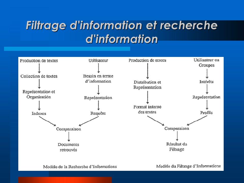 Filtrage d'information et recherche d'information