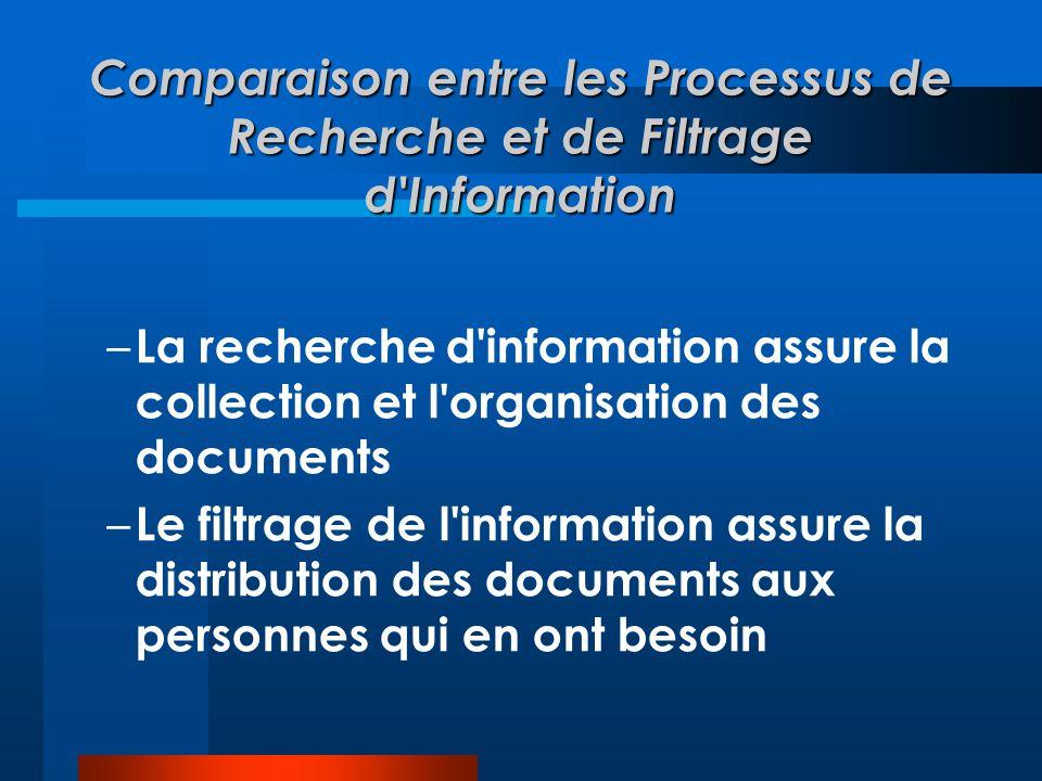Comparaison entre les Processus de Recherche et de Filtrage d'Information – La recherche d'information assure la collection et l'organisation des docu