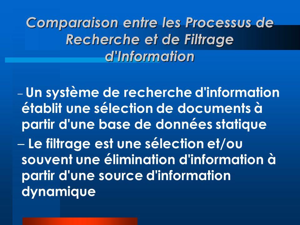 Comparaison entre les Processus de Recherche et de Filtrage d'Information – Un système de recherche d'information établit une sélection de documents à