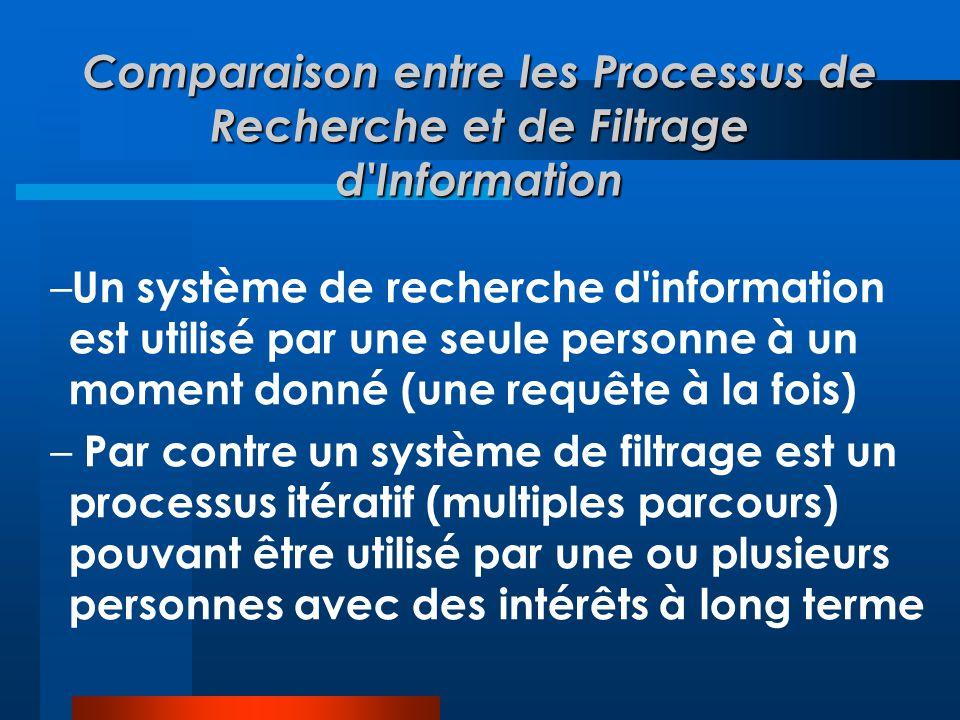 Comparaison entre les Processus de Recherche et de Filtrage d'Information – Un système de recherche d'information est utilisé par une seule personne à