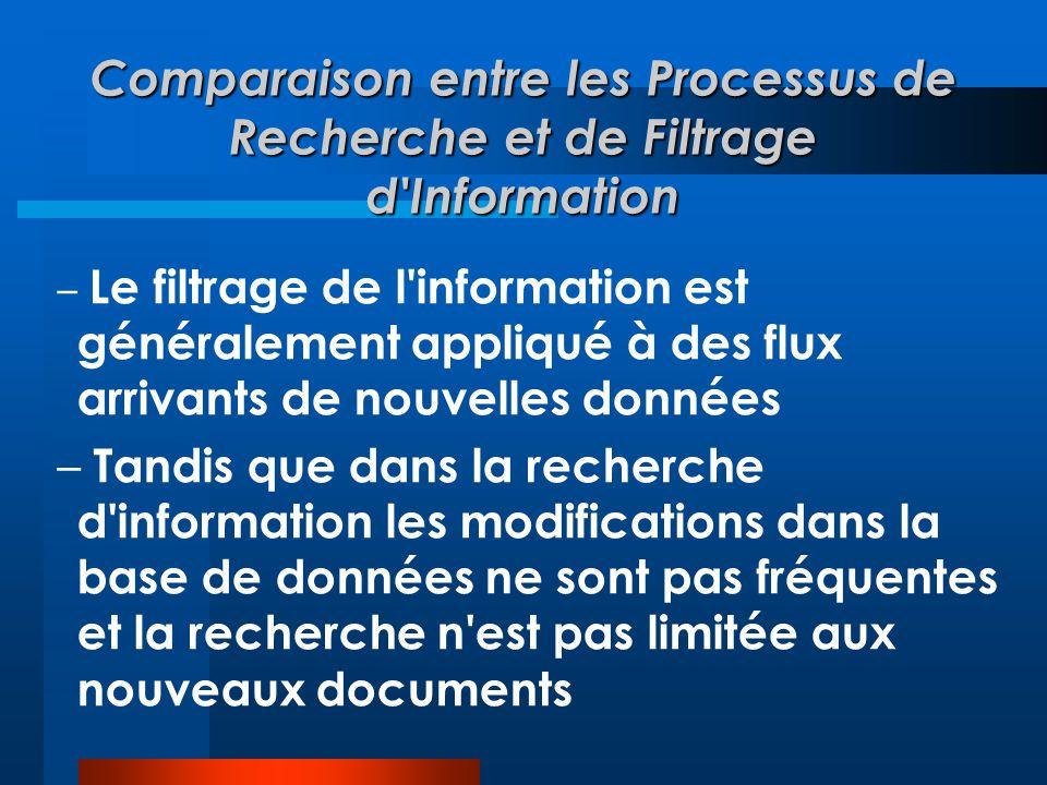 Comparaison entre les Processus de Recherche et de Filtrage d'Information – Le filtrage de l'information est généralement appliqué à des flux arrivant