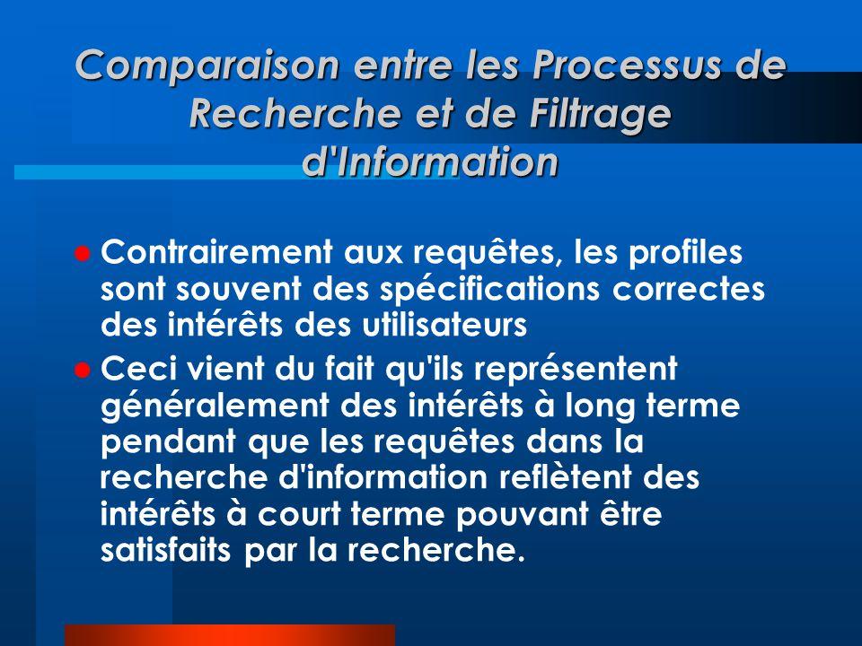 Comparaison entre les Processus de Recherche et de Filtrage d'Information  Contrairement aux requêtes, les profiles sont souvent des spécifications c