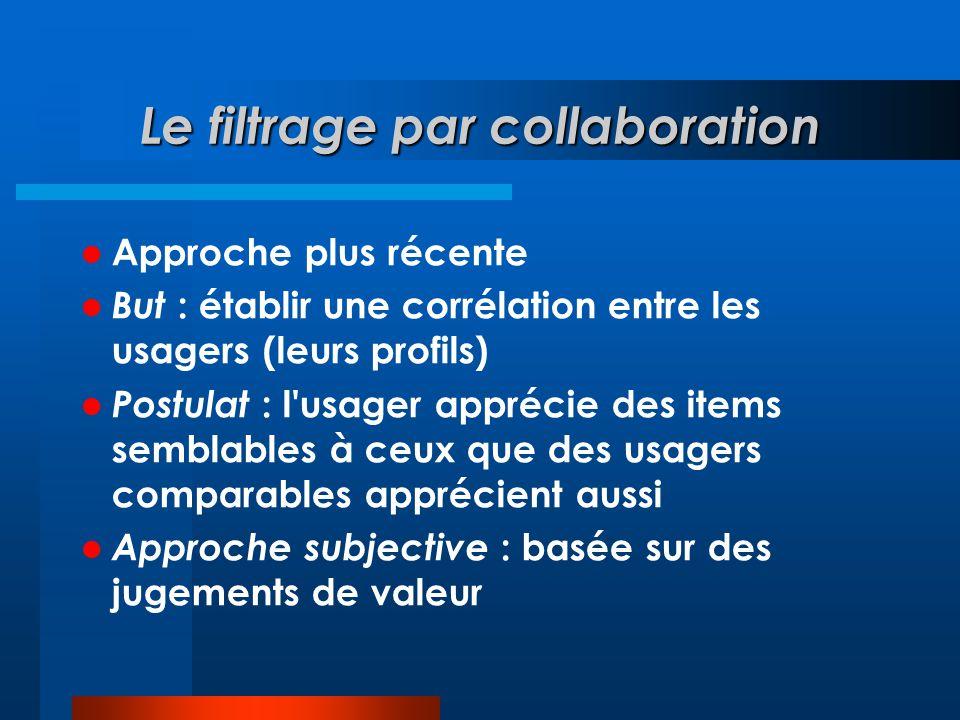 Le filtrage par collaboration  Approche plus récente  But : établir une corrélation entre les usagers (leurs profils)  Postulat : l'usager apprécie