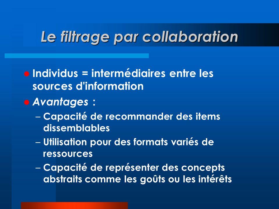 Le filtrage par collaboration  Individus = intermédiaires entre les sources d'information  Avantages : – Capacité de recommander des items dissembla