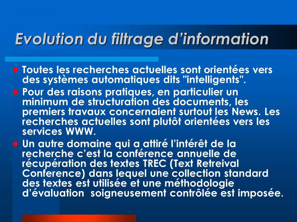 Evolution du filtrage d'information  Toutes les recherches actuelles sont orientées vers des systèmes automatiques dits