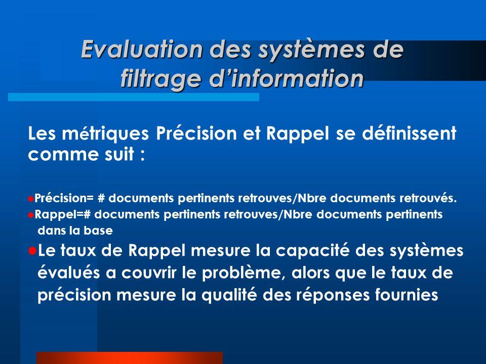 Evaluation des systèmes de filtrage d'information Les m é triques Précision et Rappel se définissent comme suit :  Précision= # documents pertinents