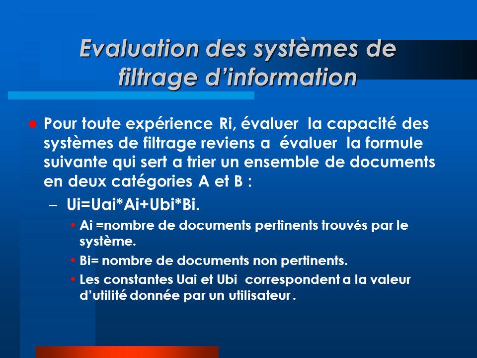 Evaluation des systèmes de filtrage d'information  Pour toute expérience Ri, évaluer la capacité des systèmes de filtrage reviens a évaluer la formul
