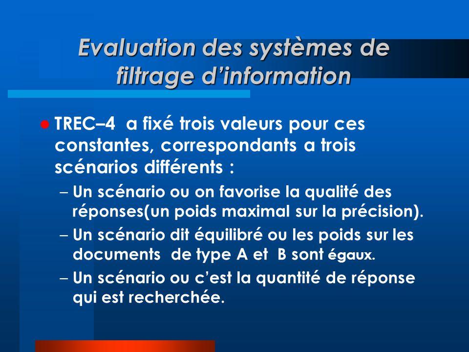 Evaluation des systèmes de filtrage d'information  TREC–4 a fixé trois valeurs pour ces constantes, correspondants a trois scénarios différents : – U