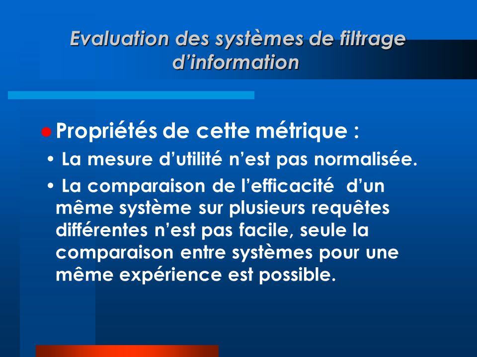 Evaluation des systèmes de filtrage d'information Evaluation des systèmes de filtrage d'information  Propriétés de cette métrique : • La mesure d'uti