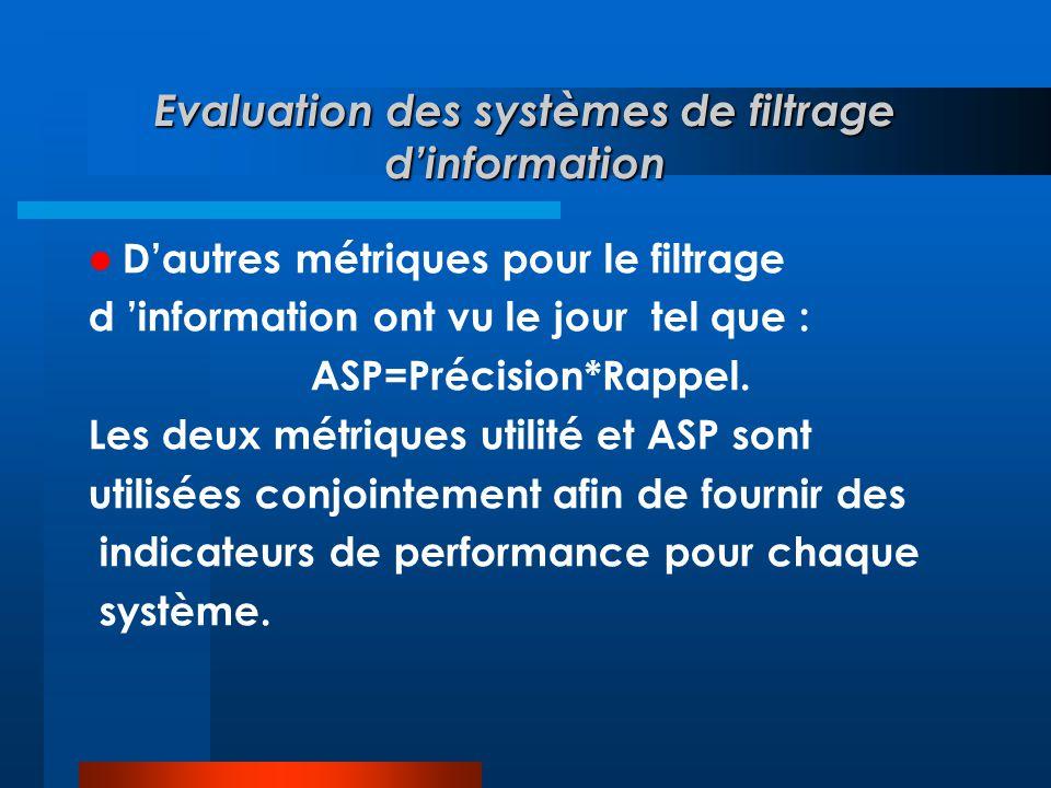 Evaluation des systèmes de filtrage d'information  D'autres métriques pour le filtrage d 'information ont vu le jour tel que : ASP=Précision*Rappel.