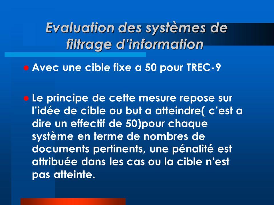 Evaluation des systèmes de filtrage d'information Evaluation des systèmes de filtrage d'information  Avec une cible fixe a 50 pour TREC-9  Le princi