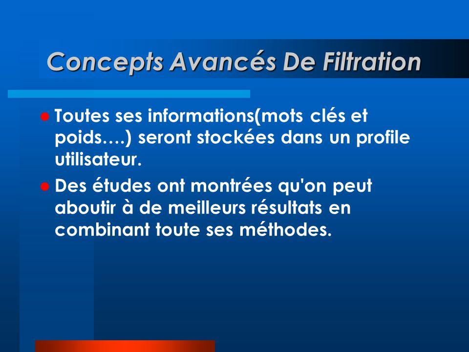 Concepts Avancés De Filtration  Toutes ses informations(mots clés et poids….) seront stockées dans un profile utilisateur.  Des études ont montrées