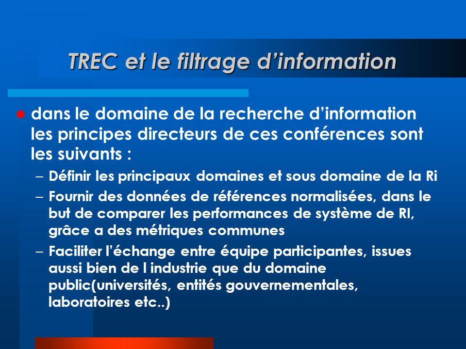 TREC et le filtrage d'information  dans le domaine de la recherche d'information les principes directeurs de ces conférences sont les suivants : – Dé