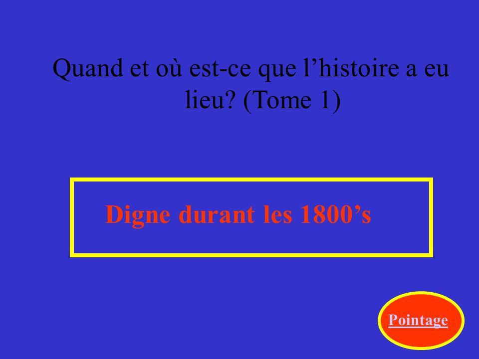 Qui est l'auteur du roman Les Misérables? Victor Hugo Pointage