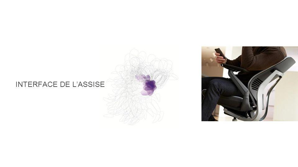 INTERFACE DE L'ASSISE