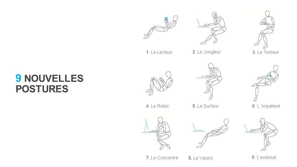 1. Le Lecteur 2. Le Jongleur 3. Le Texteur 4. Le Relax 5. Le Surfeur 6. L 'impatient 9. L'exténué 7. Le Concentré 9 NOUVELLES POSTURES 8. Le Vautré