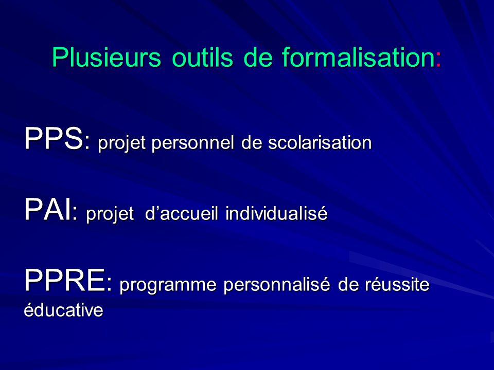 Plusieurs outils de formalisation: PPS : projet personnel de scolarisation PAI : projet d'accueil individualisé PPRE : programme personnalisé de réuss