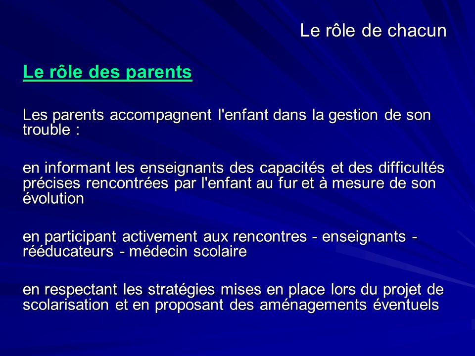 Le rôle de chacun Le rôle des parents Le rôle des parents Les parents accompagnent l'enfant dans la gestion de son trouble : en informant les enseigna