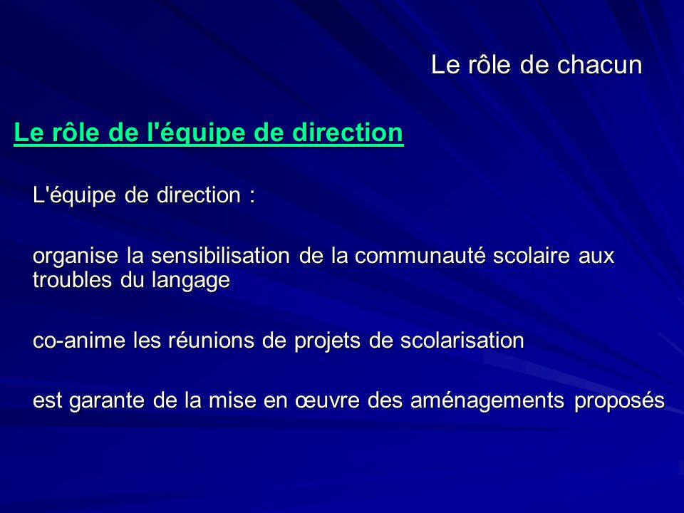 Le rôle de chacun Le rôle de l'équipe de direction Le rôle de l'équipe de direction L'équipe de direction : organise la sensibilisation de la communau