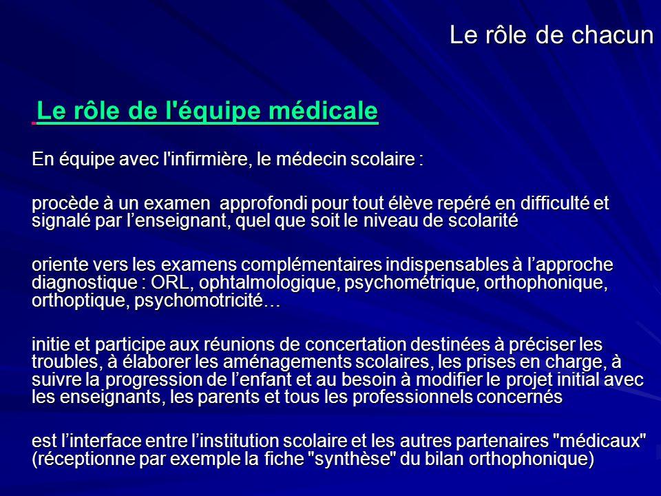 Le rôle de chacun Le rôle de l'équipe médicale Le rôle de l'équipe médicale En équipe avec l'infirmière, le médecin scolaire : procède à un examen app