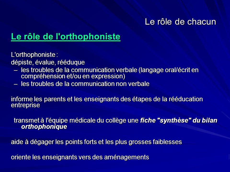 Le rôle de chacun Le rôle de l'orthophoniste L'orthophoniste : dépiste, évalue, rééduque –les troubles de la communication verbale (langage oral/écrit