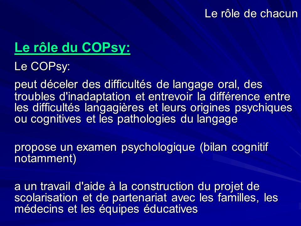 Le rôle de chacun Le rôle du COPsy: Le COPsy: peut déceler des difficultés de langage oral, des troubles d'inadaptation et entrevoir la différence ent