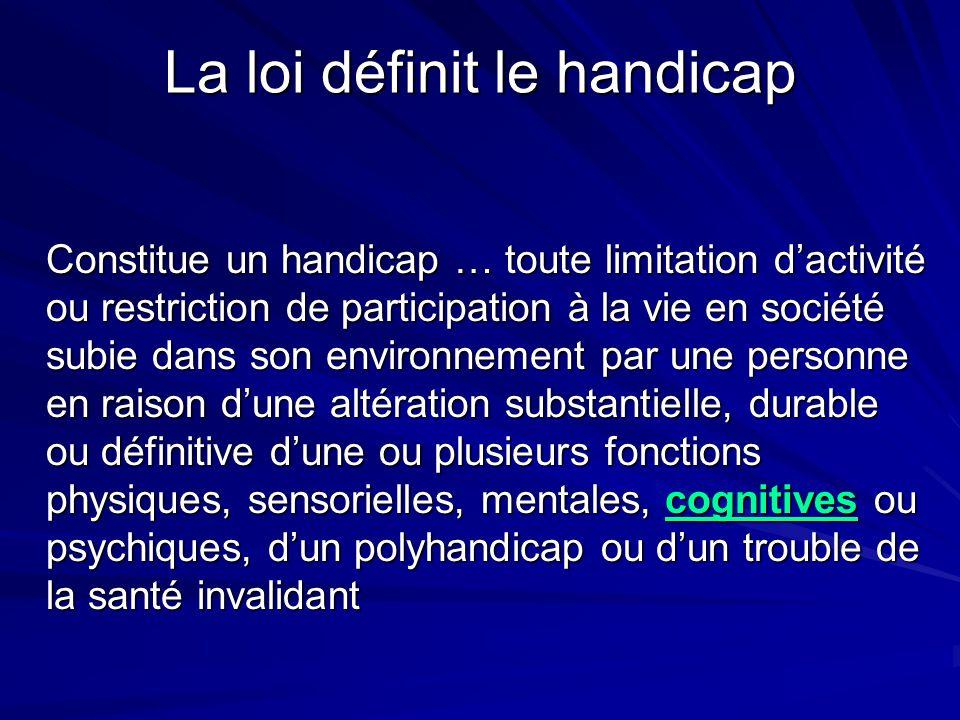 Constitue un handicap … toute limitation d'activité ou restriction de participation à la vie en société subie dans son environnement par une personne