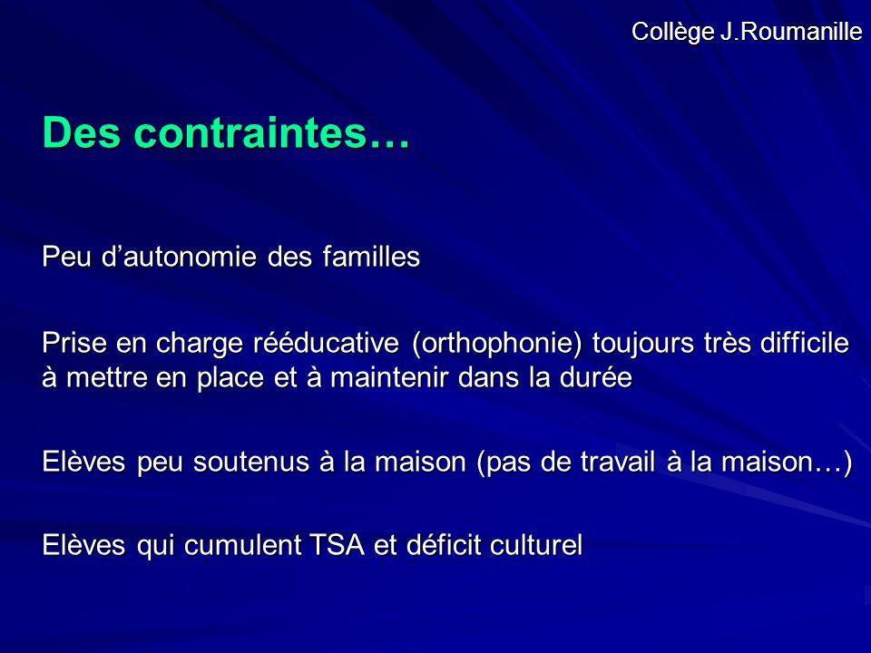 Collège J.Roumanille Des contraintes… Peu d'autonomie des familles Prise en charge rééducative (orthophonie) toujours très difficile à mettre en place