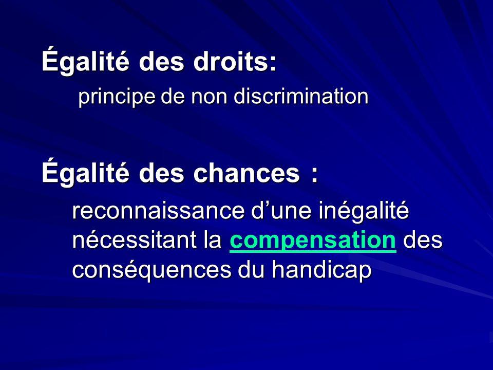 Égalité des droits: principe de non discrimination Égalité des chances : reconnaissance d'une inégalité nécessitant la des conséquences du handicap re