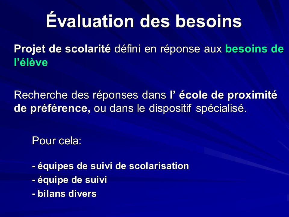 Projet de scolarité défini en réponse aux besoins de l'élève Recherche des réponses dans l' école de proximité de préférence, ou dans le dispositif sp