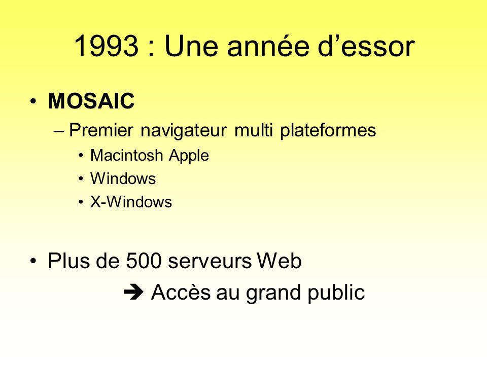 1993 : Une année d'essor •MOSAIC –Premier navigateur multi plateformes •Macintosh Apple •Windows •X-Windows •Plus de 500 serveurs Web  Accès au grand