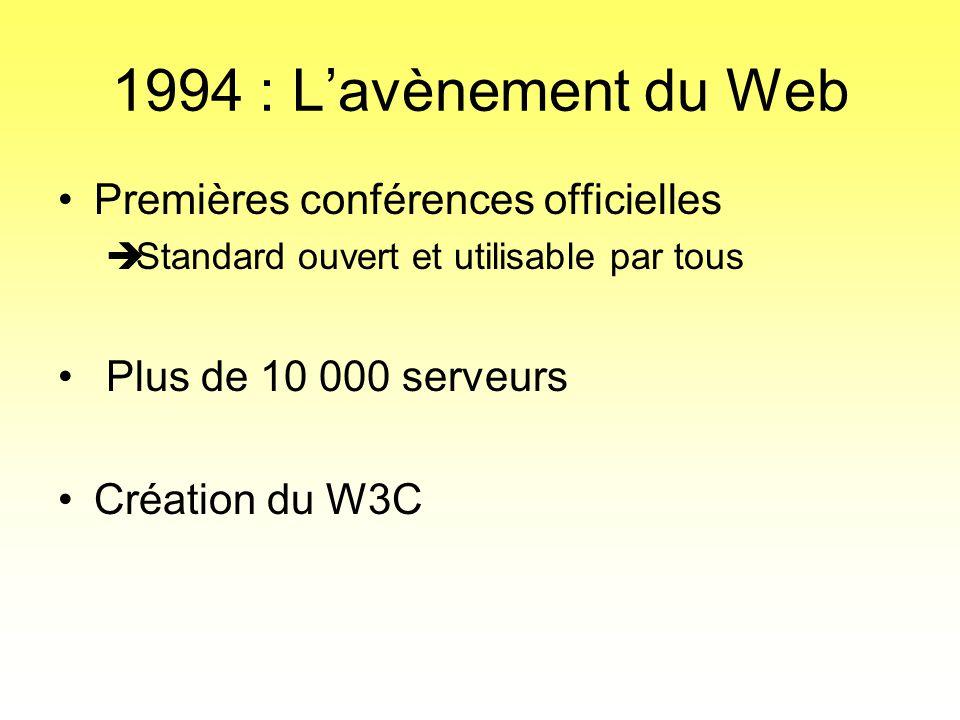 1994 : L'avènement du Web •Premières conférences officielles  Standard ouvert et utilisable par tous • Plus de 10 000 serveurs •Création du W3C
