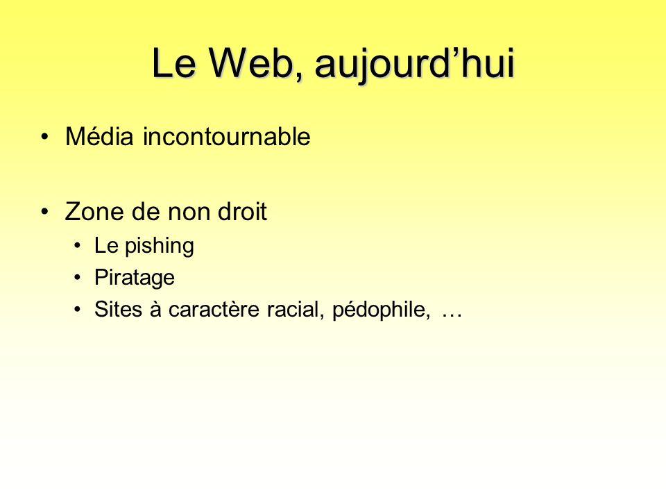Le Web, aujourd'hui •Média incontournable •Zone de non droit •Le pishing •Piratage •Sites à caractère racial, pédophile, …