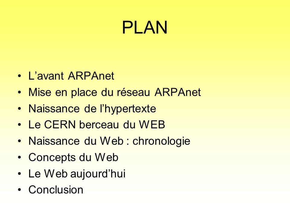 PLAN •L'avant ARPAnet •Mise en place du réseau ARPAnet •Naissance de l'hypertexte •Le CERN berceau du WEB •Naissance du Web : chronologie •Concepts du