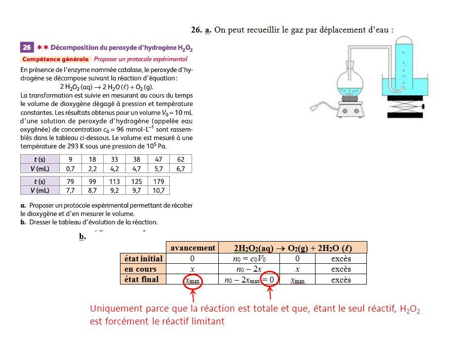 Uniquement parce que la réaction est totale et que, étant le seul réactif, H 2 O 2 est forcément le réactif limitant