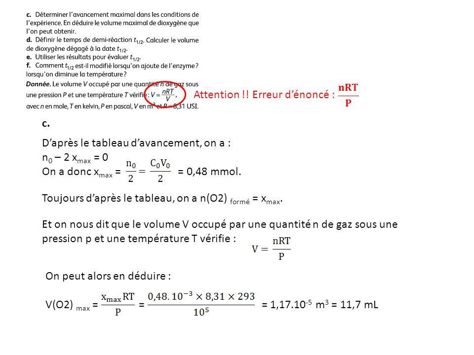 D'après le tableau d'avancement, on a : n 0 – 2 x max = 0 On a donc x max = = 0,48 mmol. Toujours d'après le tableau, on a n(O2) formé = x max. Et on