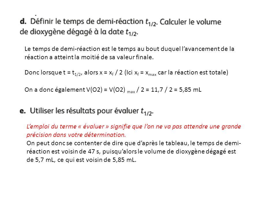 Le temps de demi-réaction est le temps au bout duquel l'avancement de la réaction a atteint la moitié de sa valeur finale. Donc lorsque t = t 1/2, alo