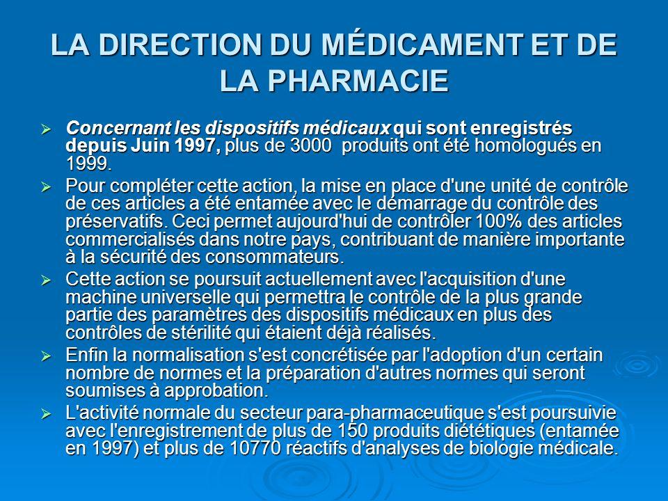 LA DIRECTION DU MÉDICAMENT ET DE LA PHARMACIE  Concernant les dispositifs médicaux qui sont enregistrés depuis Juin 1997, plus de 3000 produits ont é